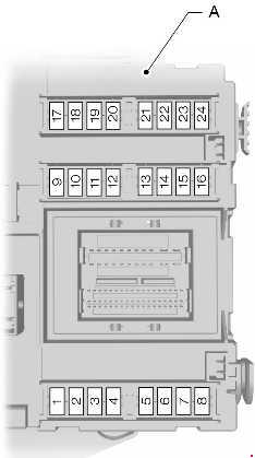 2006–2015 Ford Galaxy and S-Max Fuse Box Diagram » Fuse Diagram | Ford S Max Central Fuse Box |  | knigaproavto.ru