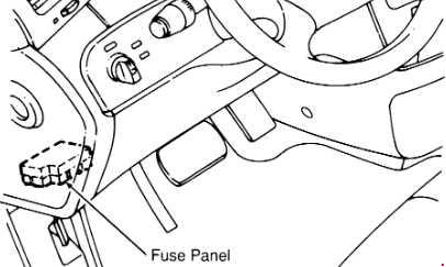 1994-1998 ford windstar fuse box diagram