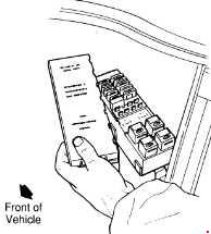 1994-1998 Ford Windstar Fuse Box Diagram