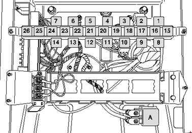 Схема предохранителей и реле Volkswagen Crafter