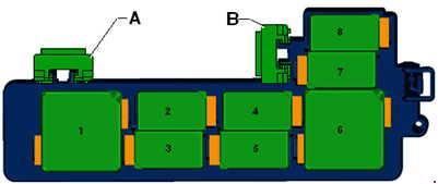2010-2015 volkswagen passat (b7) fuse box diagram