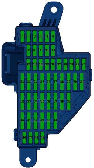 2010-2015 Volkswagen Passat (B7) Fuse Box Diagram » Fuse Diagram