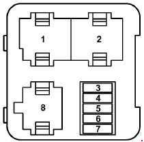 19962003 audi a3 and s3 8l fuse box diagram fuse diagram 19962003 audi a3 and s3 8l fuse box diagram ccuart Gallery