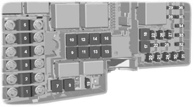 2008–2012 Ford Kuga Mk1 Fuse Box Diagram