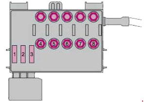 1996-2004 Skoda Octavia Mk1 Fuse Box Diagram