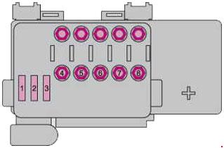 1996-2004 skoda octavia mk1 fuse box diagram