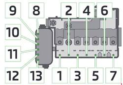 2007-2014 Skoda Fabia II Fuse Box Diagram