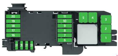 2014 2018 skoda fabia mk3 fuse box diagram rh knigaproavto ru skoda fabia fuse box layout diagram skoda fabia vrs fuse box layout
