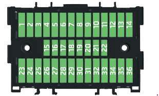 Skoda Yeti Fuse Box Diagram