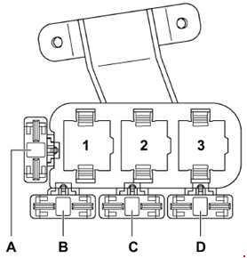 Схема предохранителей и реле Audi A6 C5, Allroad, S6, RS6 (1997–2005)