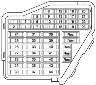 1997 2005 audi a6 s6 rs6 allroad c5 fuse box diagram fuse diagram rh knigaproavto ru a6 c5 fuse box diagram c5 allroad fuse box diagram
