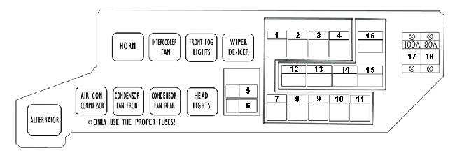 Mitsubishi Delica L400 Space Gear Cargo Fuse Box Diagram Fuse