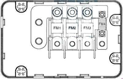 2001-2005 Renault Magnum Fuse Box Diagram