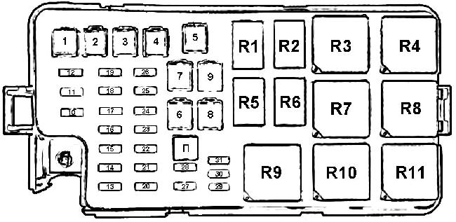 Схема предохранителей и реле Daewoo Gentra