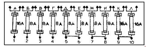 Схема предохранителей РАФ 2203, 22031, 22035