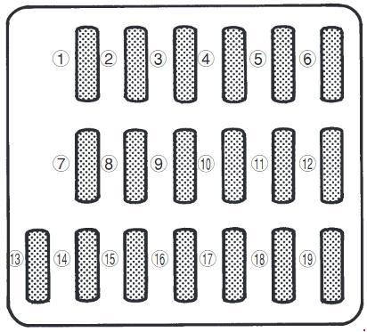 1997-2002 Subaru Forester (SF) Fuse Box Diagram