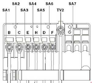Volkswagen Caddy 20102014 fuse box diagram Fuse Diagram