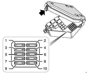 mg zr fuse box diagram fuse diagram land rover engines history mg zr fuse box diagram