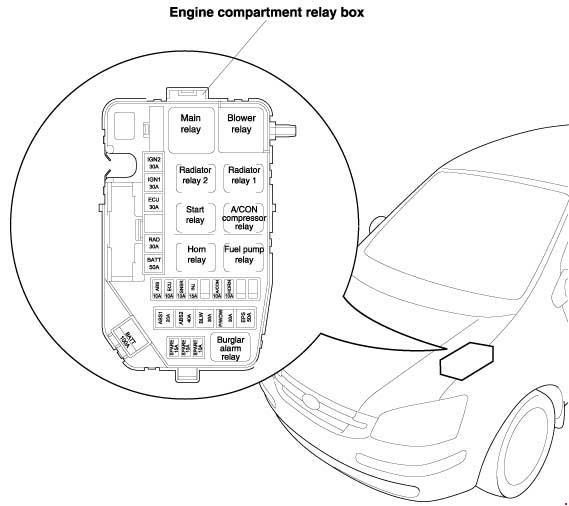 Hyundai Getz Fuse Box Diagram | Hyundai Amica Fuse Box Diagram |  | knigaproavto.ru