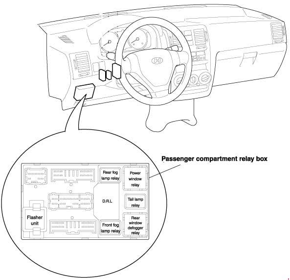 Hyundai Getz Central Locking Wiring Diagram Wiring Diagram