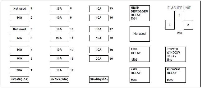 Hyundai Atos Fuse Box Diagram  U00bb Fuse Diagram