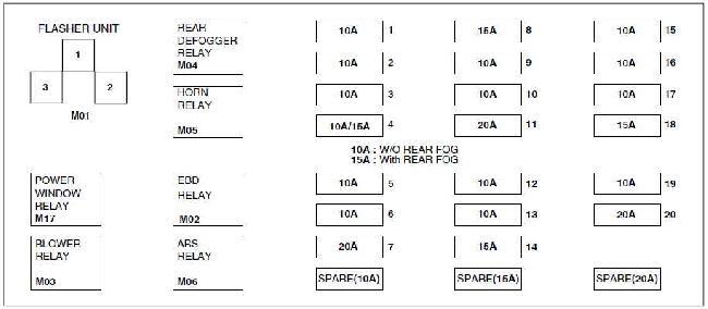 Hyundai Atos Fuse Box Diagram » Fuse Diagram | Hyundai Atos Fuse Box Layout |  | knigaproavto.ru