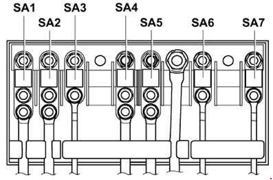 2003-2005 volkswagen caddy fuse box diagram
