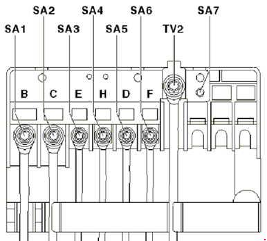 vw wiring diagram for 1977 volkswagen caddy (2008-2010) säkringsplaceringar - felkoder.nu vw wiring diagram 2008