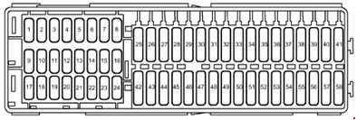 2005-2008 Volkswagen Caddy Fuse Box Diagram