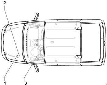 Volkswagen Caddy (2005-2008) fuse box diagram