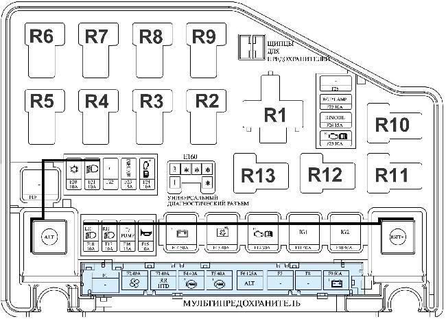 Схема предохранителей и реле Hyundai Solaris