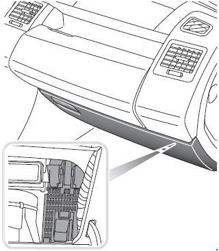 Схема предохранителей Range Rover Sport 2005-2013 (L320)
