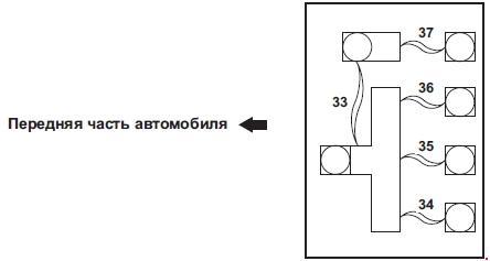 Схема предохранителей и реле Mitsubishi Lancer X
