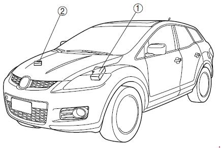 Схема предохранителей и реле Mazda CX-7 (дорестайл)