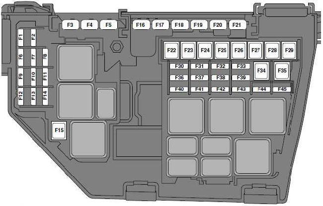 2006–2015 land rover freelander (l359) fuse box diagram » fuse diagram  knigaproavto.ru