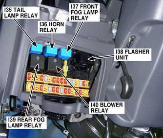 Kia K2500/K2700/K3000 fuse box diagram (2005-2015)