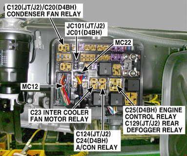 kia k2500  k2700  k3000 fuse box diagram  2005 2015   u00bb fuse diagram 2008 Evo X Fuse Box Fiat Pop USB Fuse Box