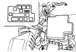 Схема предохранителей Kia Clarus