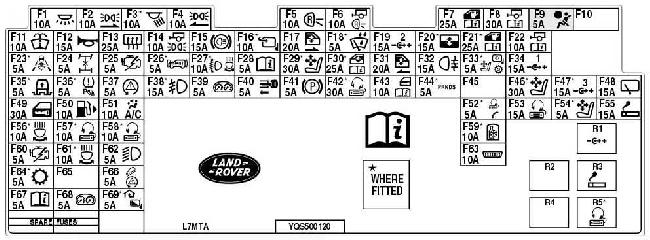 2004 land rover discovery fuse diagram 2003 land rover discovery fuse diagram #6