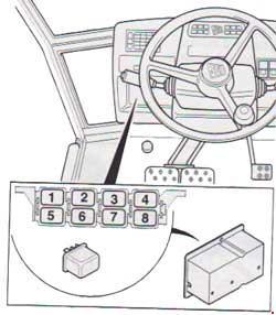 Схема предохранителей и реле JCB 3CX / 4CX