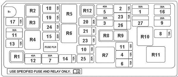 Схема предохранителей и реле Chevrolet Spark (M300; 2009-2015)