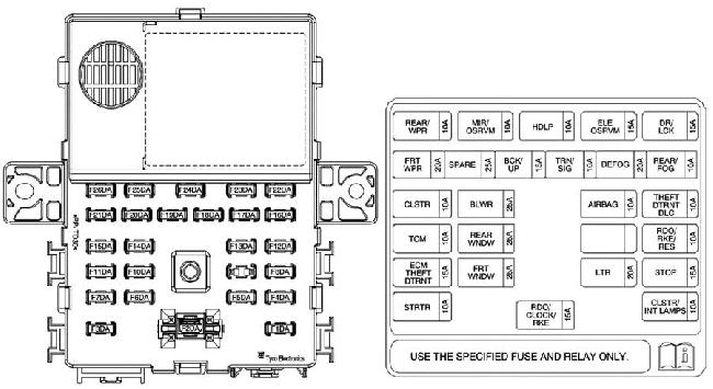 2013 Chevy Spark Fuse Box  Layout  Auto Fuse Box Diagram