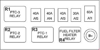 Схема предохранителей и реле Chevrolet Lacetti