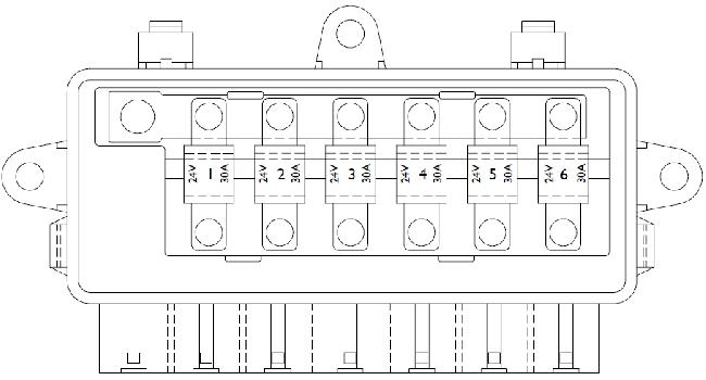 Iveco stralis fuse box diagram