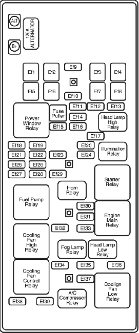 [SCHEMATICS_4UK]  00-'06 Chevrolet Epica / Evanda Fuse Box Diagram | Chevrolet Epica Fuse Box Location |  | knigaproavto.ru