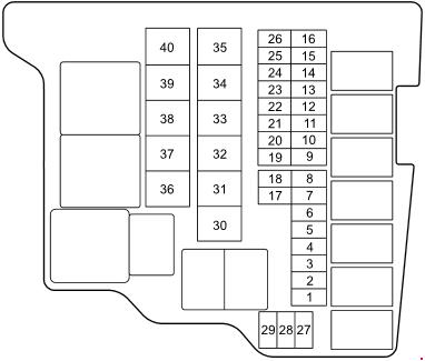 mazda 2 de fuse box diagram 2007 2014 fuse diagram. Black Bedroom Furniture Sets. Home Design Ideas