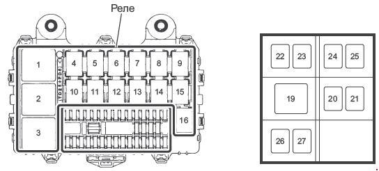 Схема предохранителей и реле Isuzu Forward (F-серия)