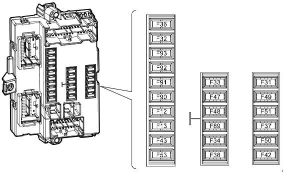 2011–2014 Iveco Daily V Fuse Box Diagram