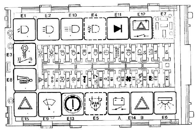 Схема предохранителей и реле Iveco Daily II (1990–2000)