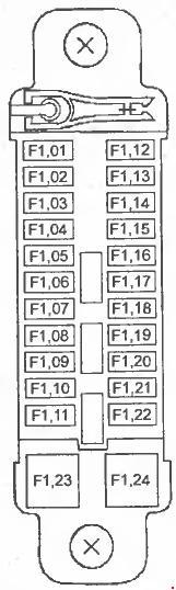 Схема предохранителей Mazda 2 (DY; 2003-2007)